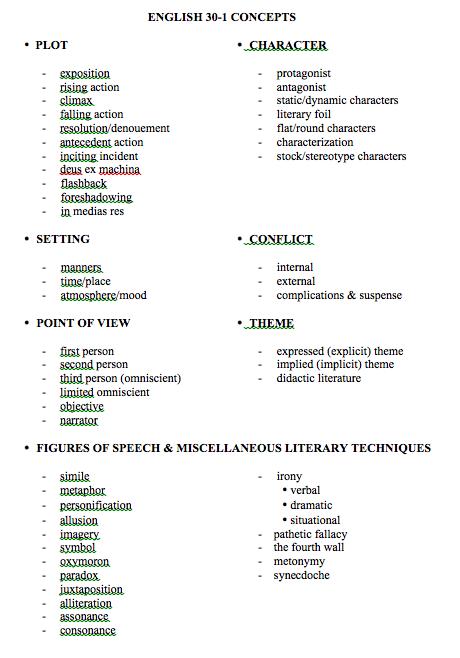 english 30-2 essay format